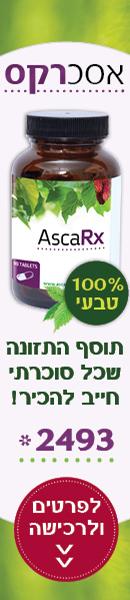 AscaRx_Ascarit