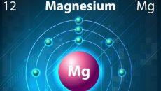 מינרל המגנזיום
